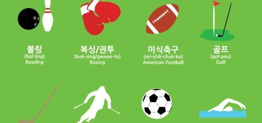 Sports Vocabulary in Korean