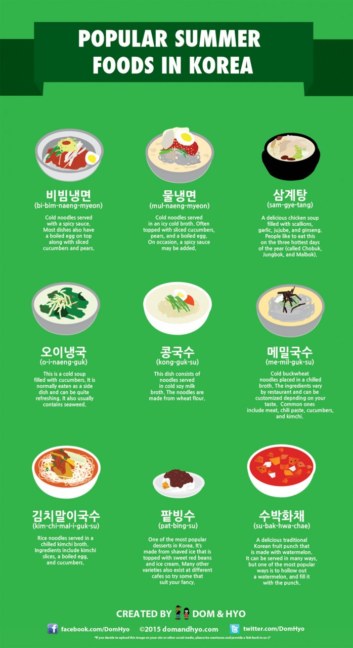 9 Popular Summer Foods to Try in Korea