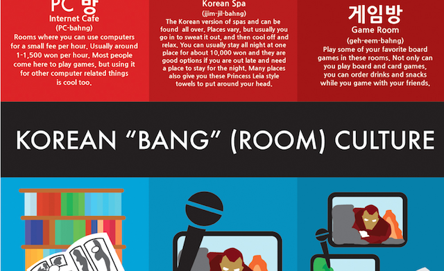 Korean Bang (Room) Culture: 7 Different Types