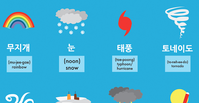 Korean Vocabulary: Weather